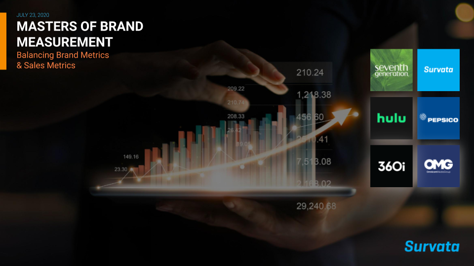 Expert Panel: Balancing Brand and Sales Metrics
